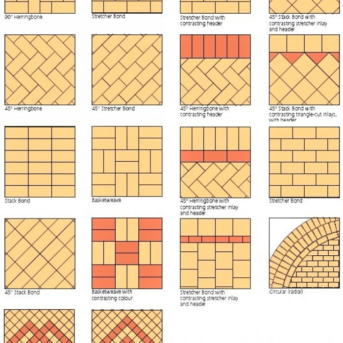 PAVING PATTERNS